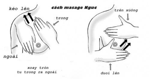 massage nguc