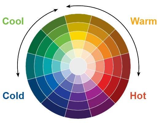 Ý nghĩa 3 màu sơn phong thuỷ phổ biến trong nhà ở
