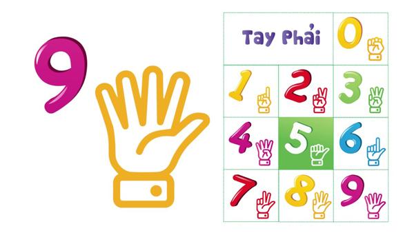 finger math