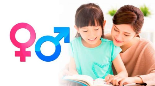 Giáo dục giới tính cho trẻ theo độ tuổi: Cha mẹ đừng vì ngại ngùng mà để con lầm lỡ