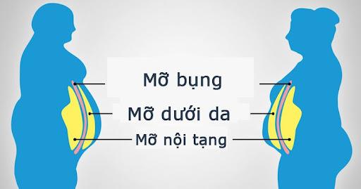 mo bung